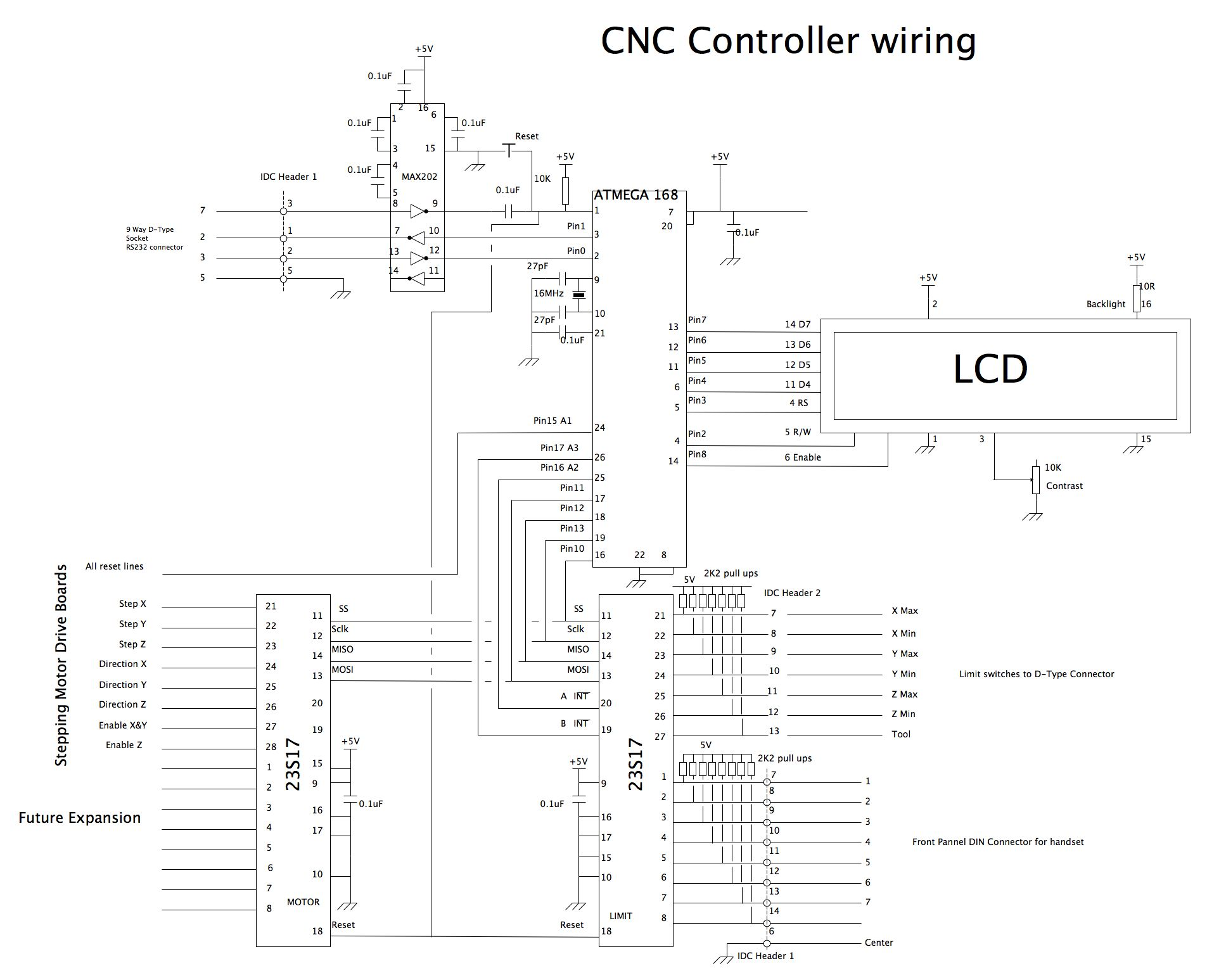 Diy Cnc Wiring Diagram Best Wiring Library