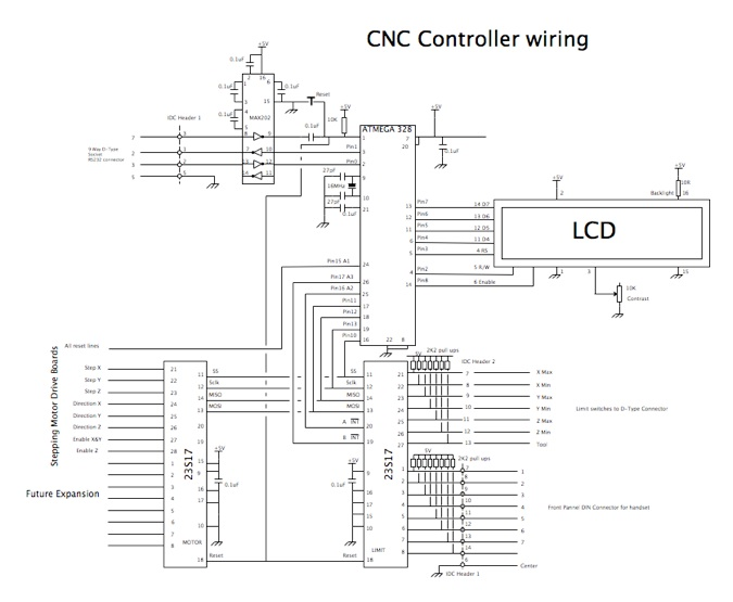 proxxon mf70 miller cnc conversion rh thebox myzen co uk CNC Driver Diagram DIY CNC Wiring-Diagram