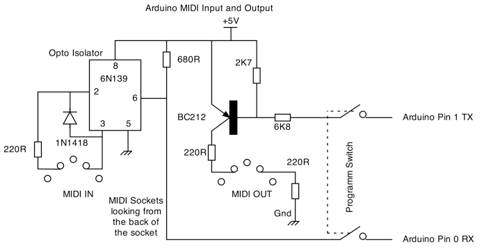 Opto-Couplers - Lees Electronic